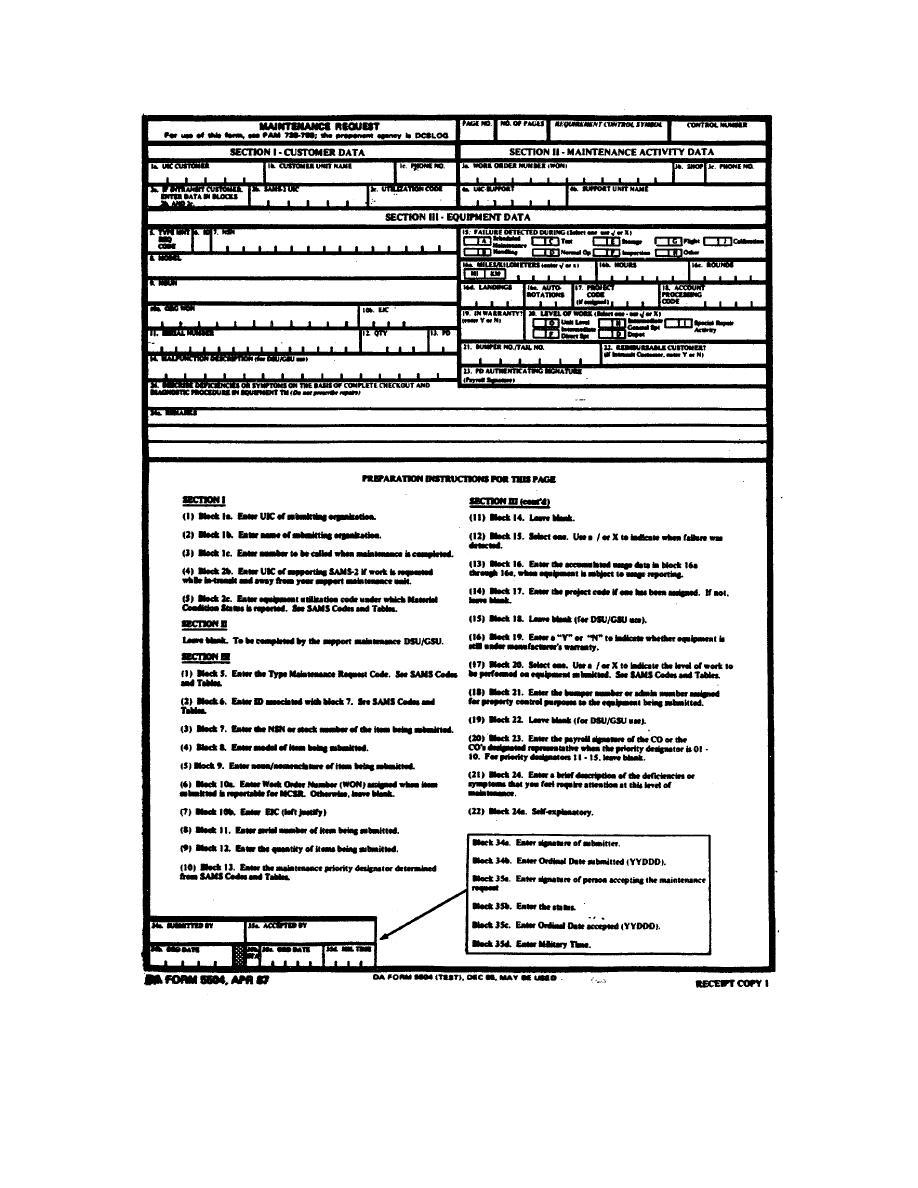 Figure 2. DA Form 5504 (Maintenance Request)